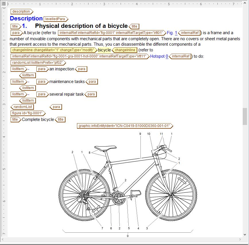 Handling S1000D graphics in Arbortext